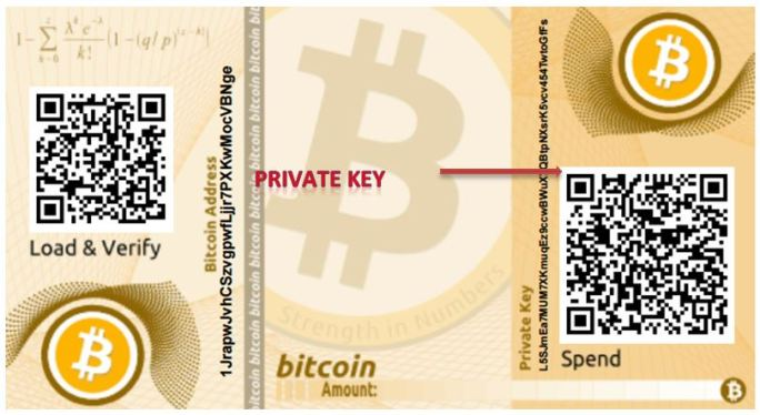 Bitcoin-Private-key.jpg